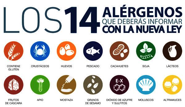 alergenos14